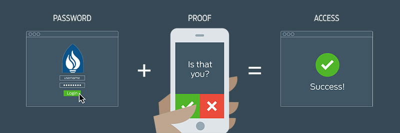 Two-Factor Authentication :: Andrews University