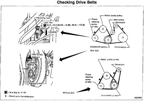 Datsun 200sx Car on ca18det wiring diagram