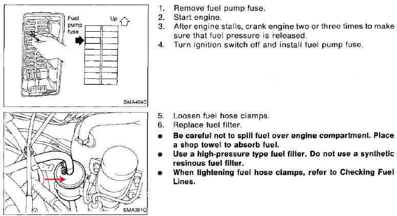 fuel filter is in the engine bay, driver side, in front of the brake  booster  i'm too lazy to type things out so here you go