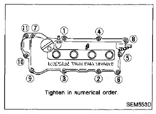 Valve Cover Installation Torque and Sequence - Nissan Forum